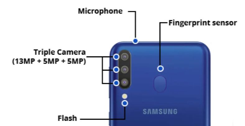 how to fix samsung galaxy m30 camera