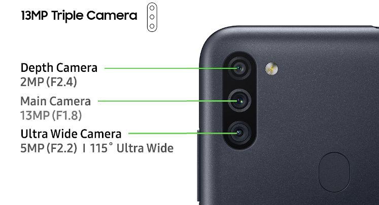 fix camera troubles on samsung galaxy m11