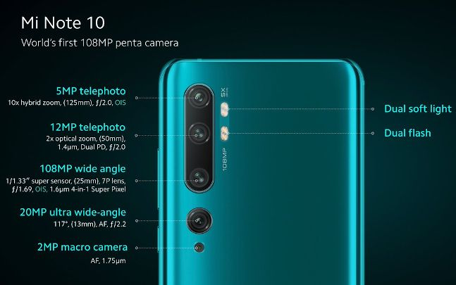 how to fix camera issues on xiaomi mi note10