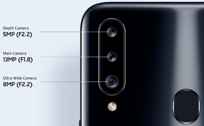 solution to fix camera issues on samsung galaxy a20s