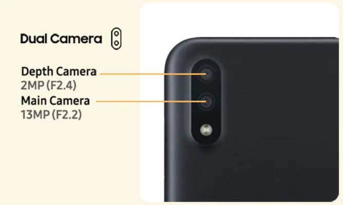 solution to fix camera issues on samsung galaxy m01